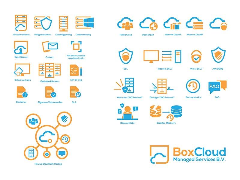 BoxCloud icons